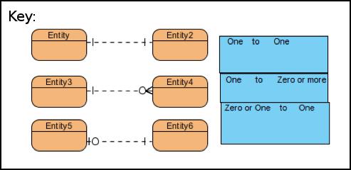 conceptual-data-model-2