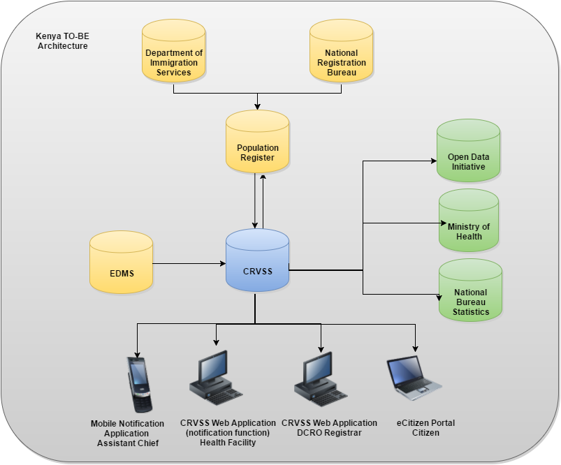 overview and analysis of target system Activity-based management – an overview  it's a system for continuous  ing information useful by providing value analysis, cost.