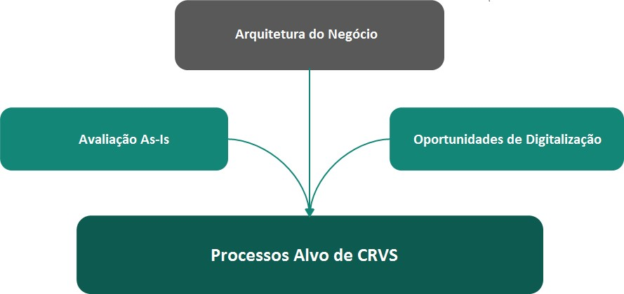 CRVS Guidebook_Target CRVS Process Inputs