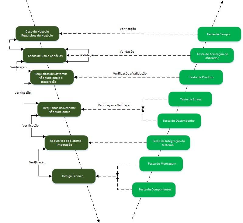 CRVS Guidebook_V Model